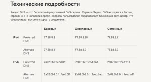 Настройка Яндекс DNS